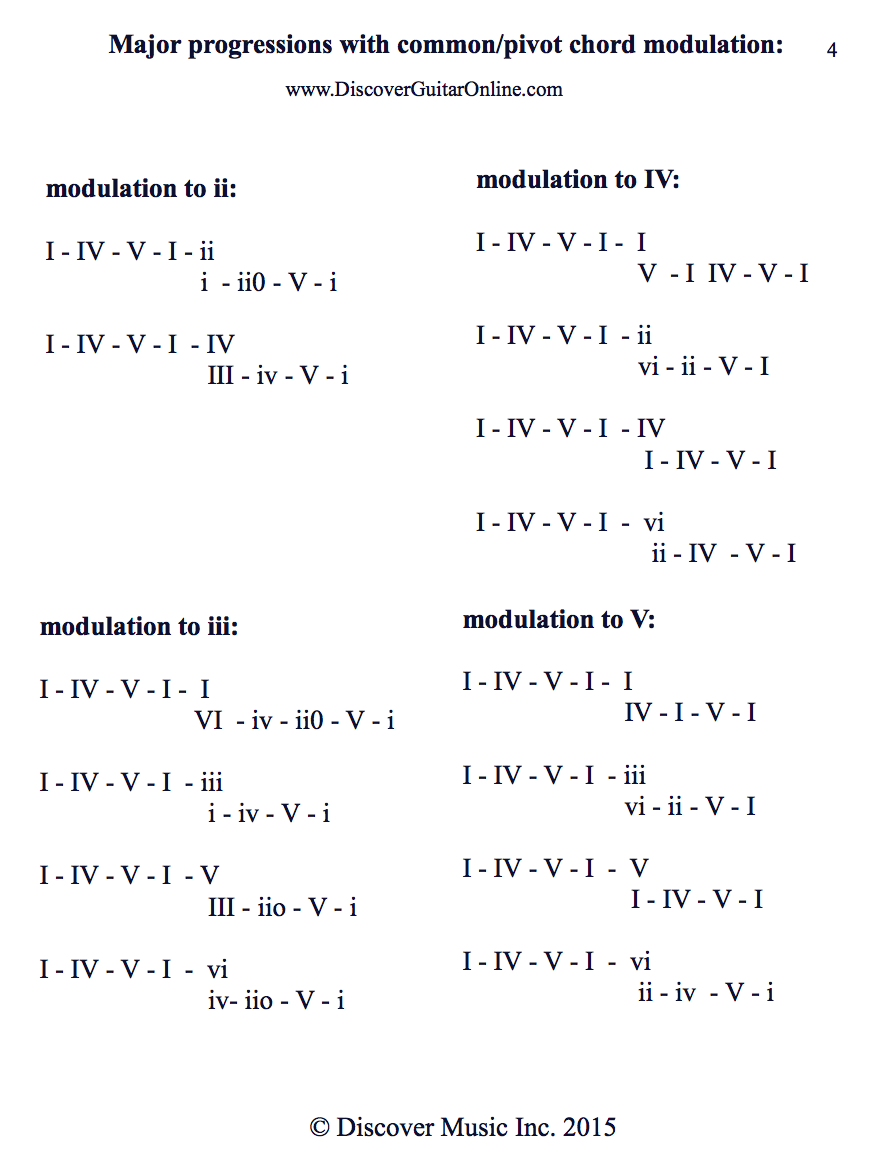 Chord Progression With Modulation Pg2 Discover Guitar Online