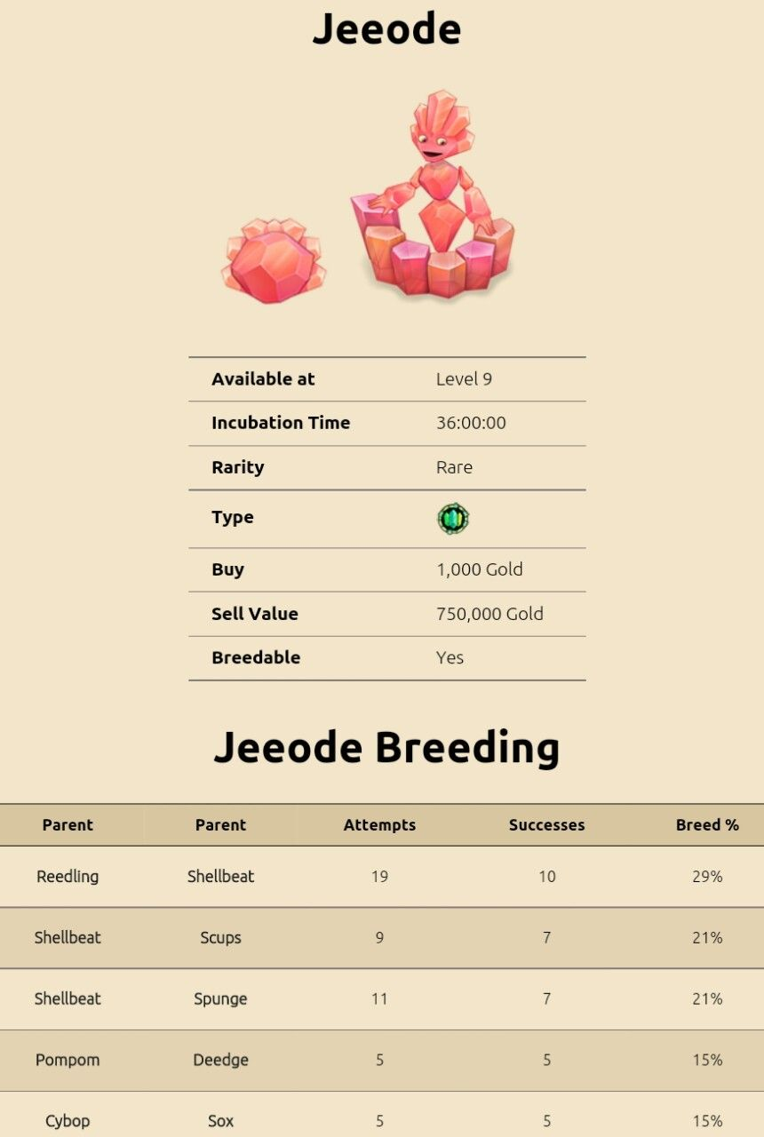 my singing monsters breeding for Jeeode. For more updates