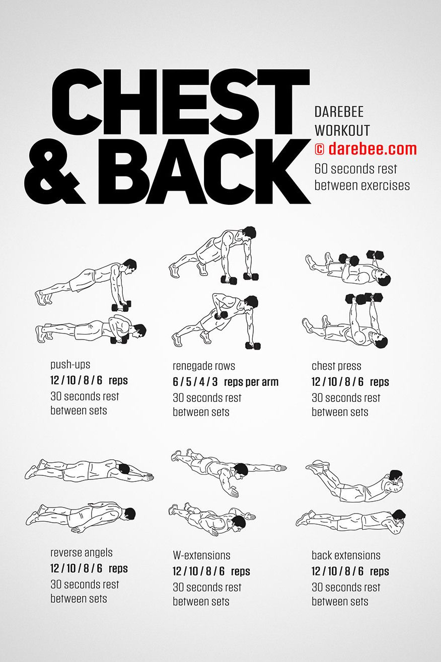 If You Have Some Dumbbells Handy You Ve Got The Recipe For A