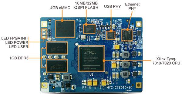 MYC-C7Z010/20 CPU Module | Xilinx Zynq 7010, 7020, ARM
