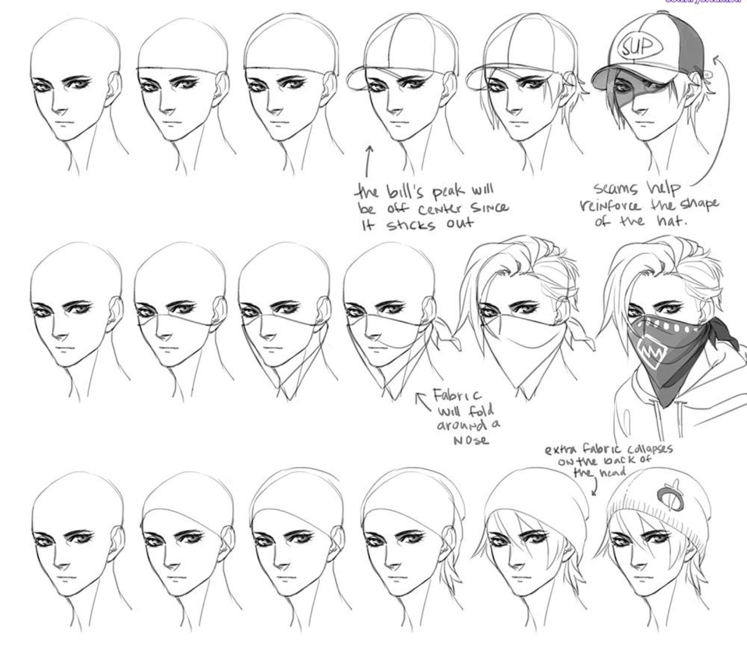 A Simple Guide To Draw Caps Bandana And Beanie Tutorials Anime Manga Head Drawings Art Sketches