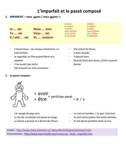 imparfait et le passee compose overview of formation   pc et l ...