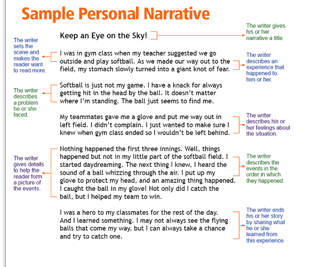 Personal narrative essay middle school