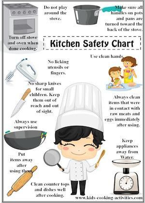 Knife Safety Food Safety Posters Food Safety And Sanitation Food Safety Training
