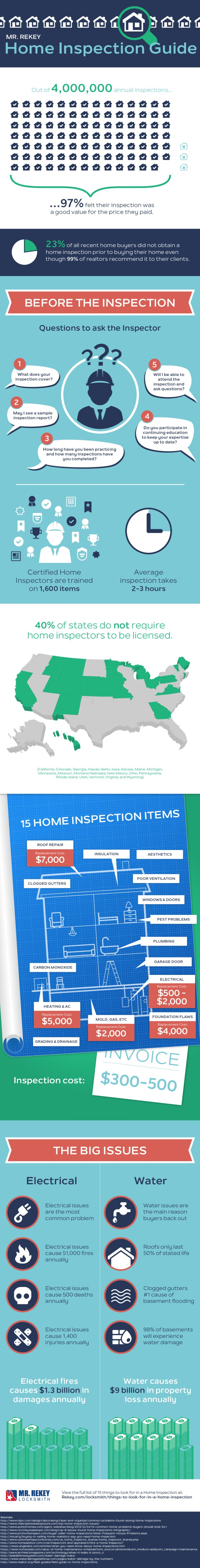 Home Inspection Guide: Learn the 15 things to look for in a home inspection on our blog!