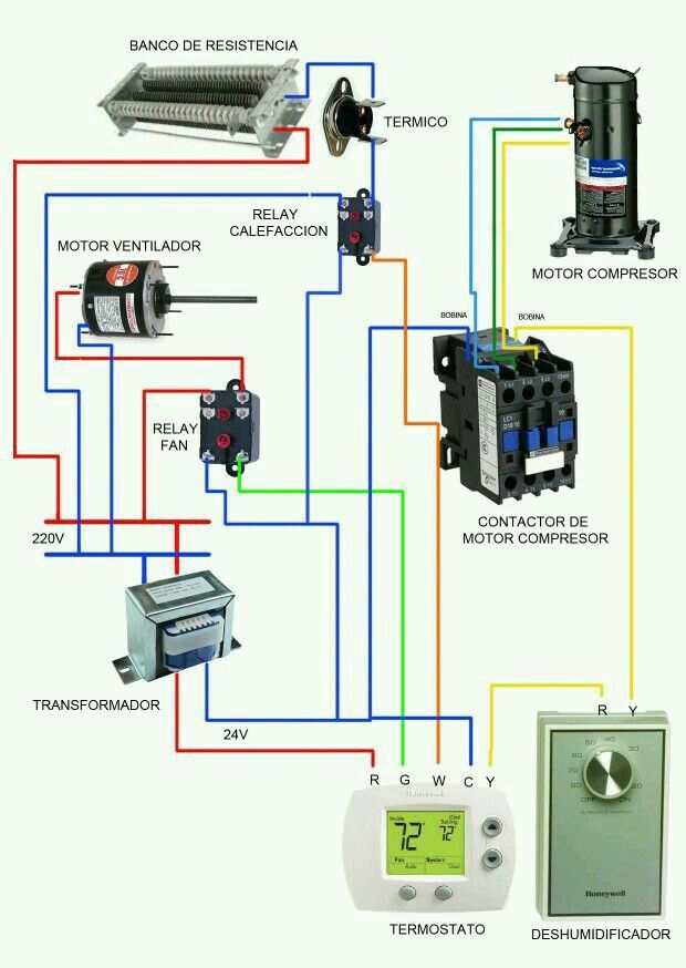 Pin by Kareem Alsaqa on Hvac Refrigeration, air