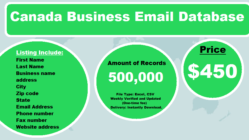 Belgium Email Database | email list | Email marketing lists