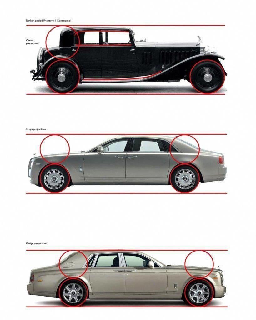 gateway classic cars rolls royce #RollsRoyceClassicCars