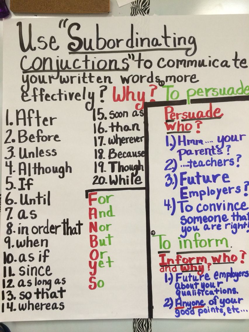 medium resolution of Subordinating conjunction anchor chart   Essay writing skills