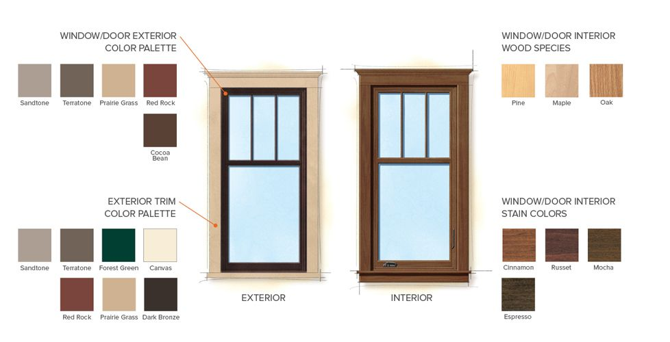 Craftsman bungalow home style window color finishes arts for New window styles for homes