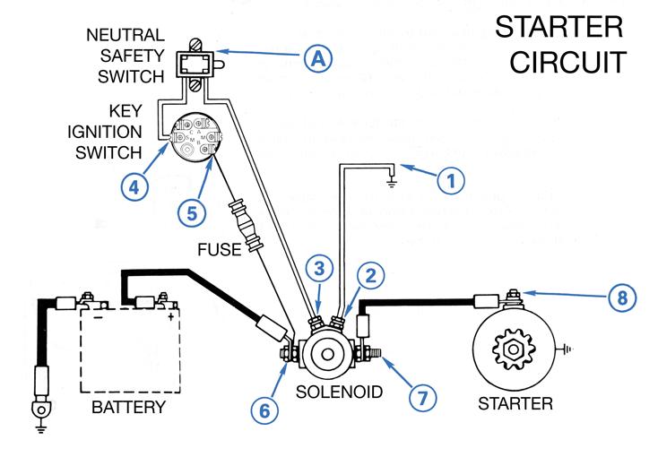 electric club car wiring diagram for turn signals