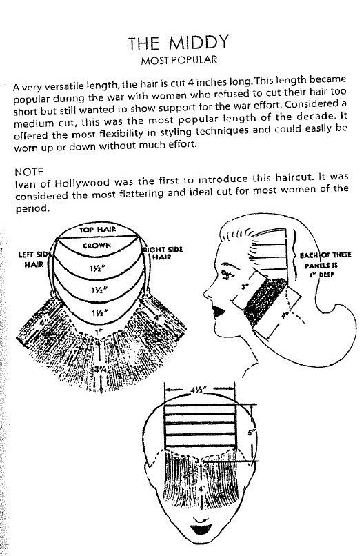 1940s Haircut Diagram The Middy Vintage Haircuts Vintage Hairstyles Vintage Hairstyles Tutorial