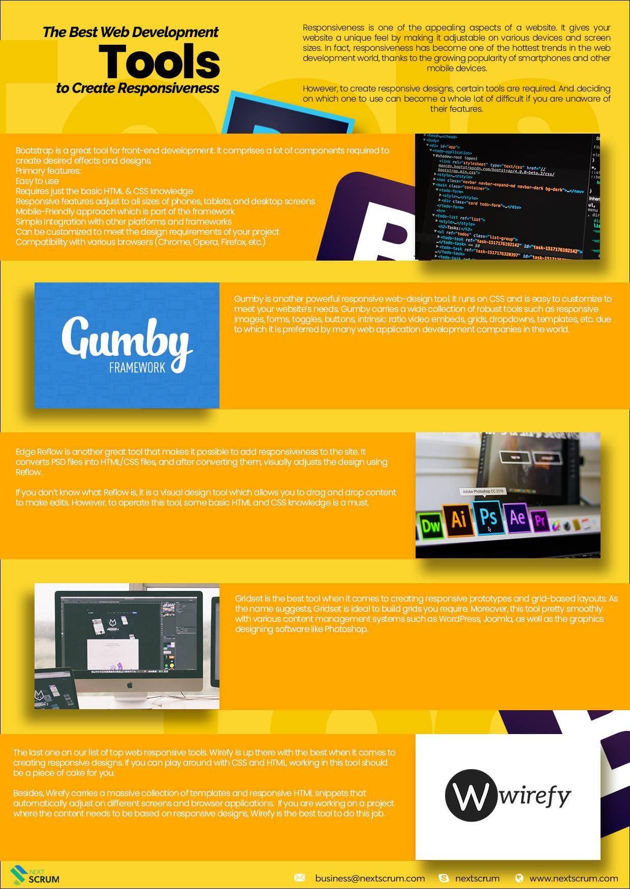 The Best Web Development Tools to Create Responsiveness