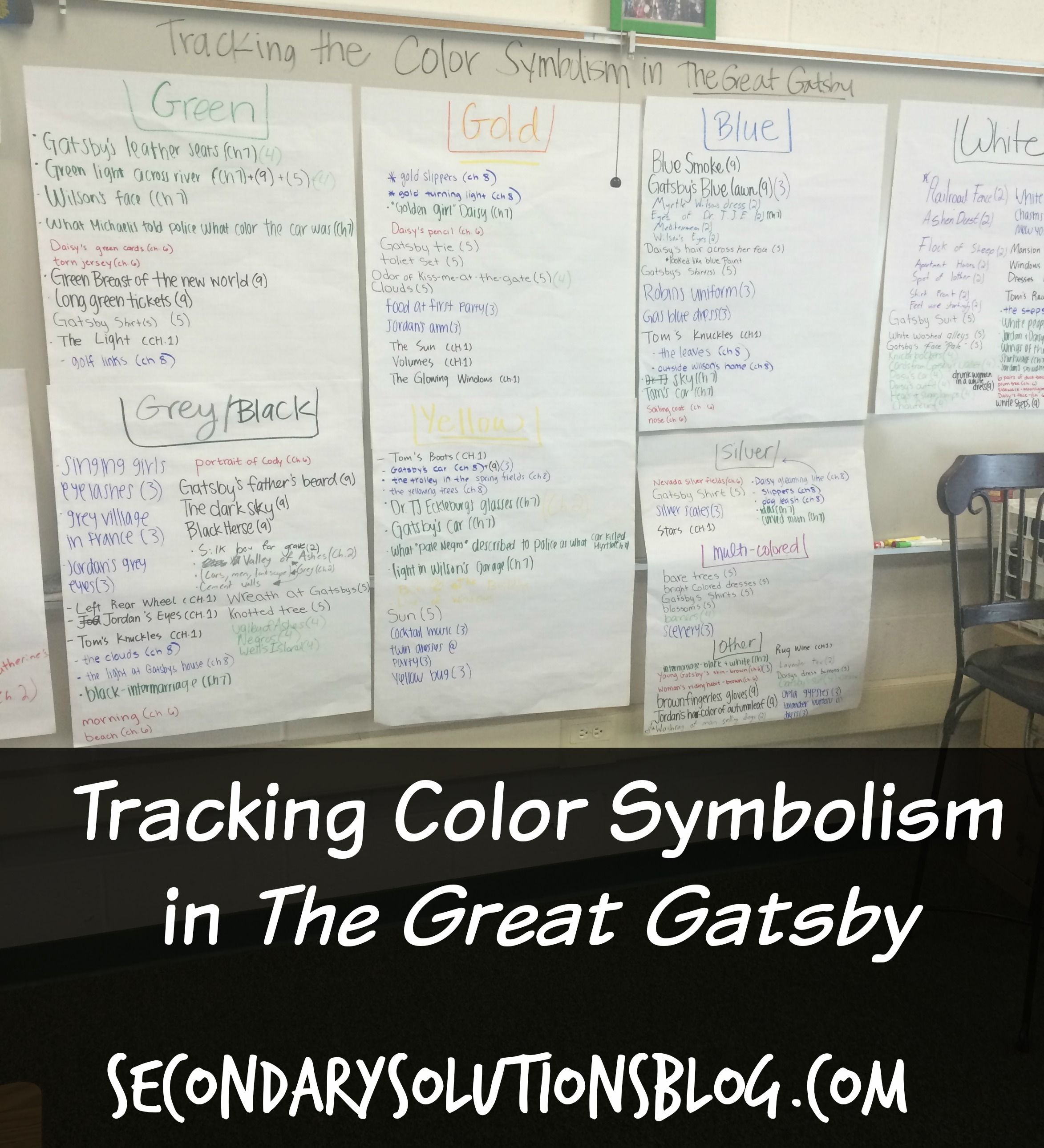 Tracking Color Symbolism In The Great Gatsby Teaching Literature