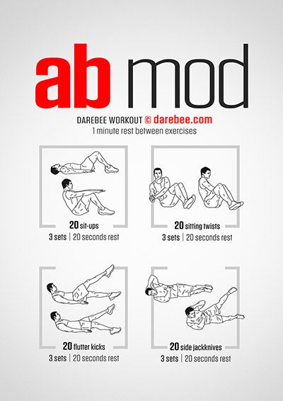 lower ab workouts for men