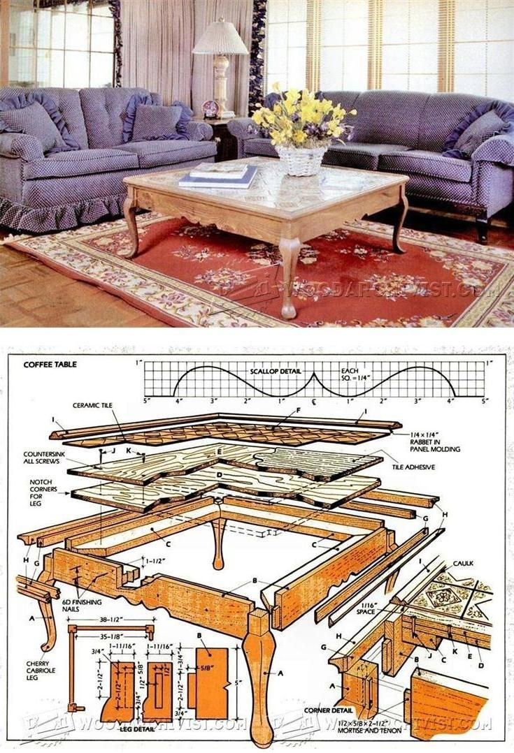 Country Coffee Table Plans   Furniture Plans And Projects |  WoodArchivist.com