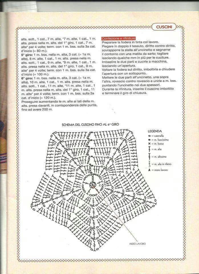 Haken 14 | croche bebe | Pinterest | Manta, Patrones y Varios