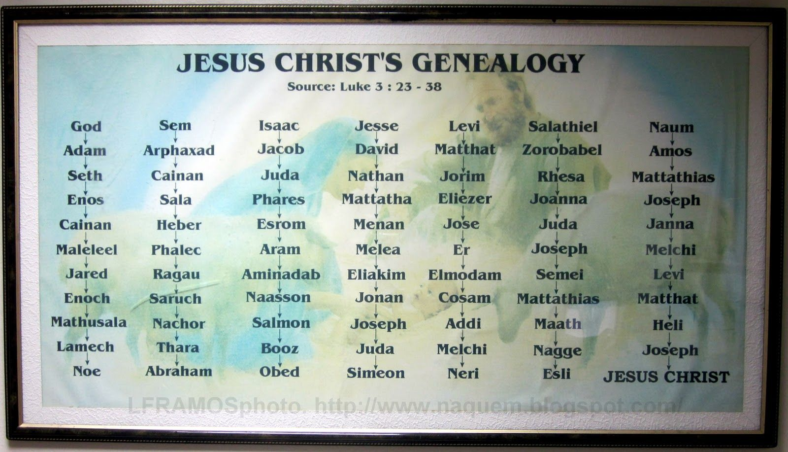 77 Fathers Amp Sons In Jesus Christ S Genealogy According To