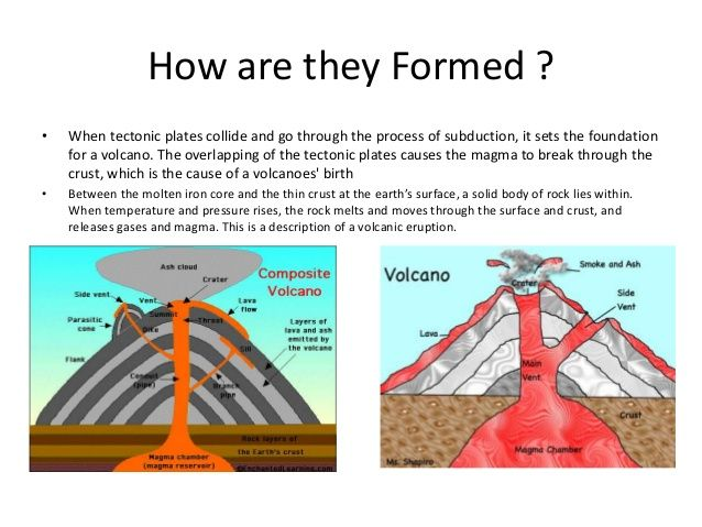 Images of stages of volcanoes google search volcano formation images of stages of volcanoes google search ccuart Images