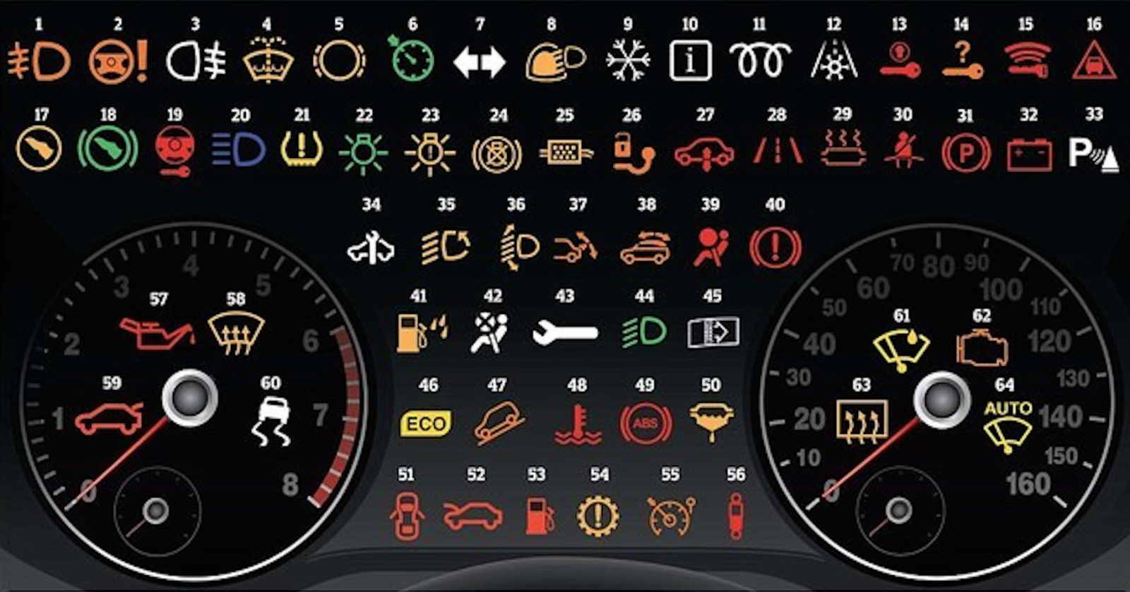 Dashboard Warning Indicator Light Symbol Quiz Know What Your - Car sign on dashboarddont panic common dashboard warnings you need to know part