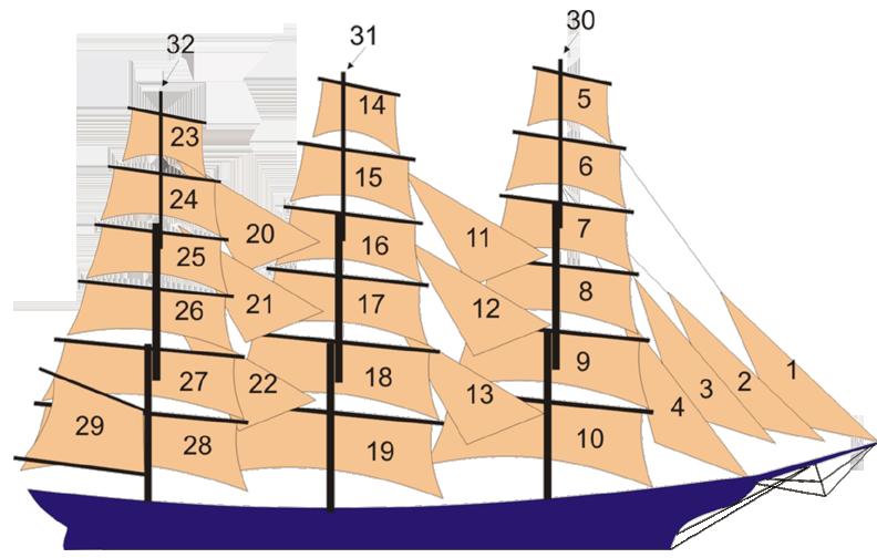 Google Model Ships Boat Clipper Ship