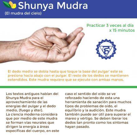 imagen relacionada  kundalini yoga bhakti yoga chakra