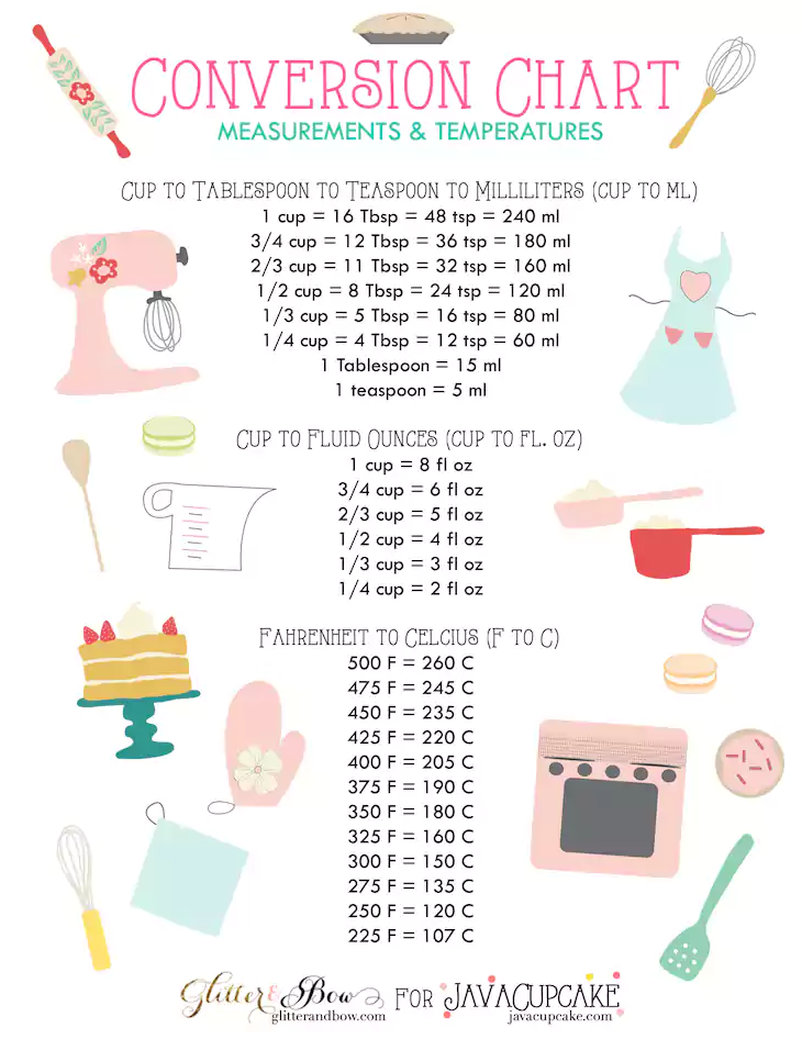 Making baking conversions easy also tips pinterest rh
