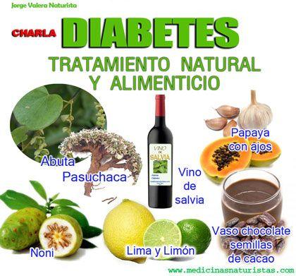 DIABETES TIPO II   Jugos naturales   Pinterest   Diabetes