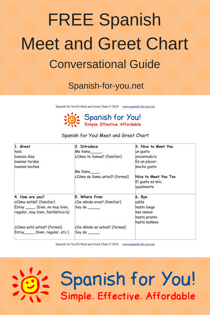 Spanish conversation meet and greet chart to help your students spanish conversation meet and greet chart to help your students practice meeting someone new in a kristyandbryce Choice Image