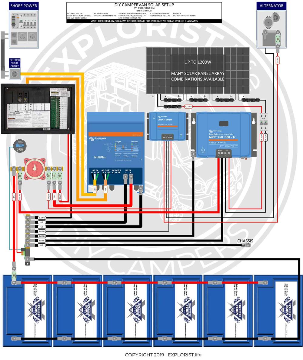 Camper Wiring Diagram W 3000w Inverter 600 1200w Solar In 2020 Solar Rv Solar Power Rv Solar
