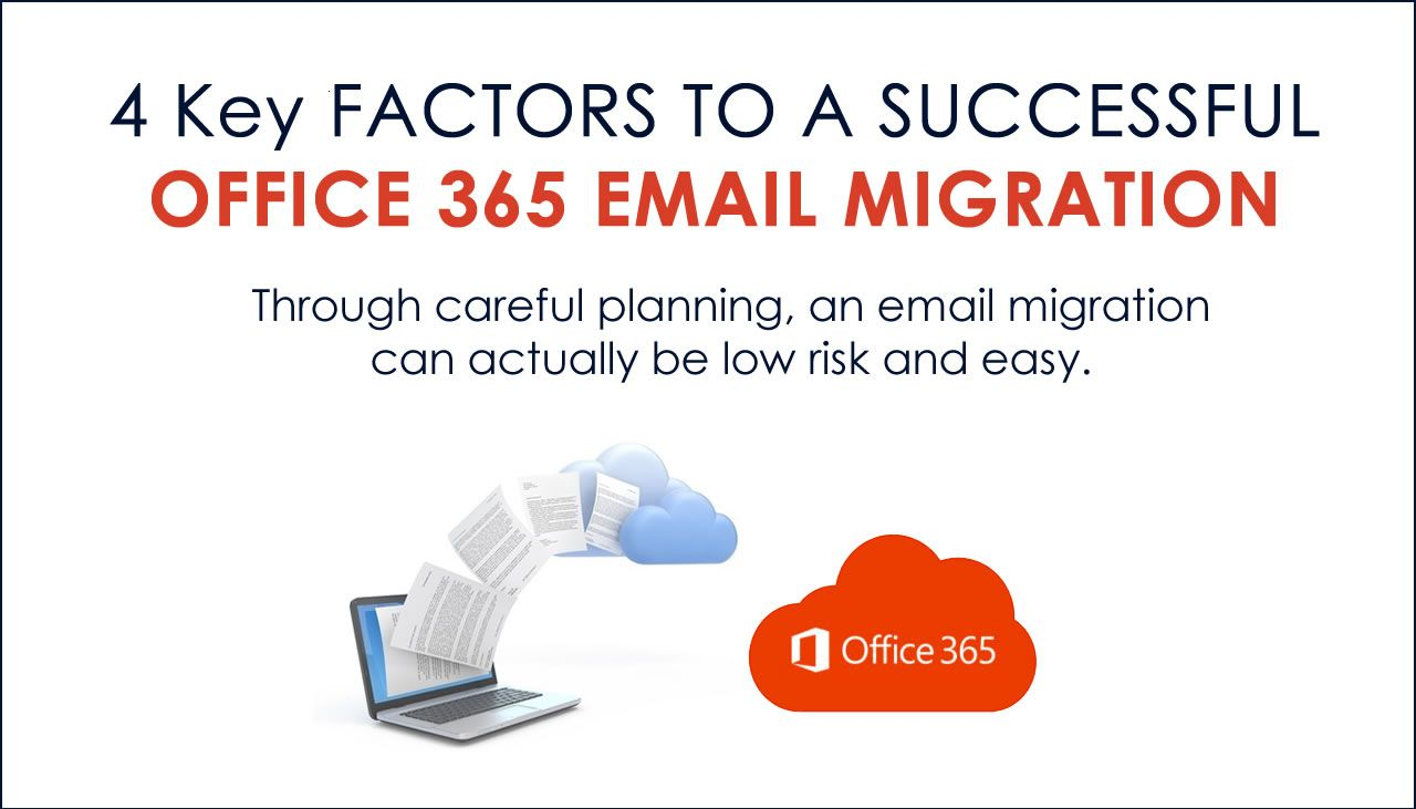 Here are 4 things to consider when planning an Office365