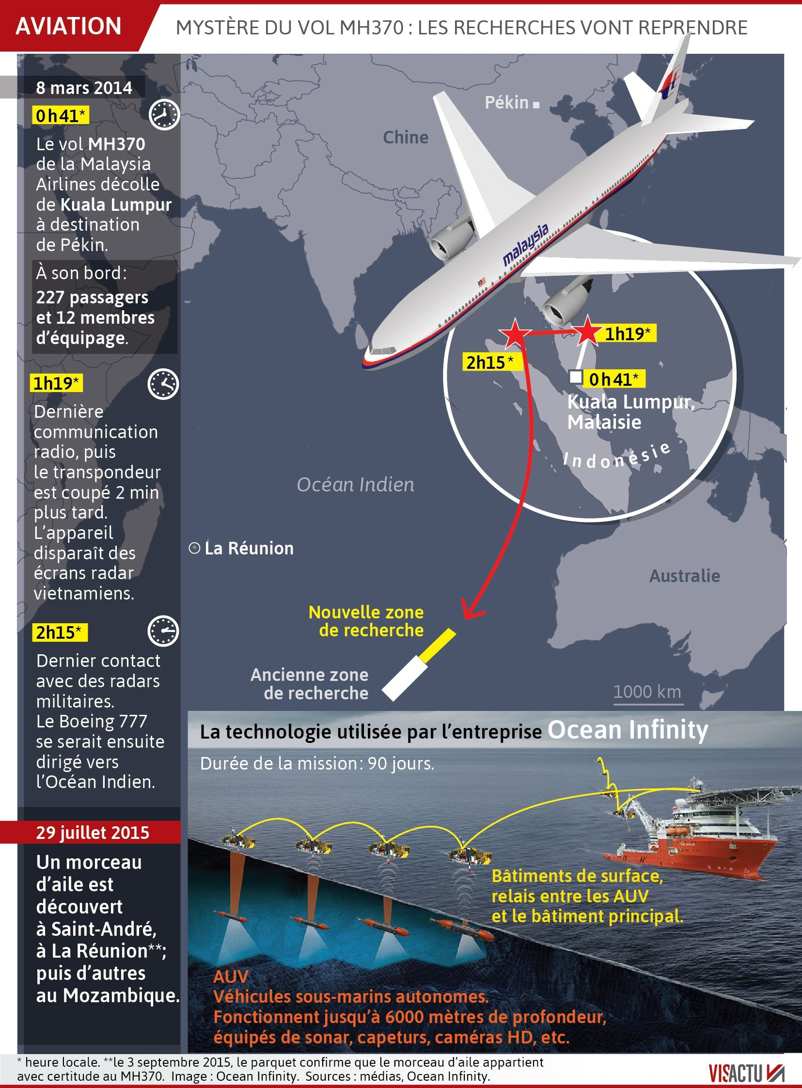 Epingle Sur Mh370 Malaysia Airlines Boeing 777