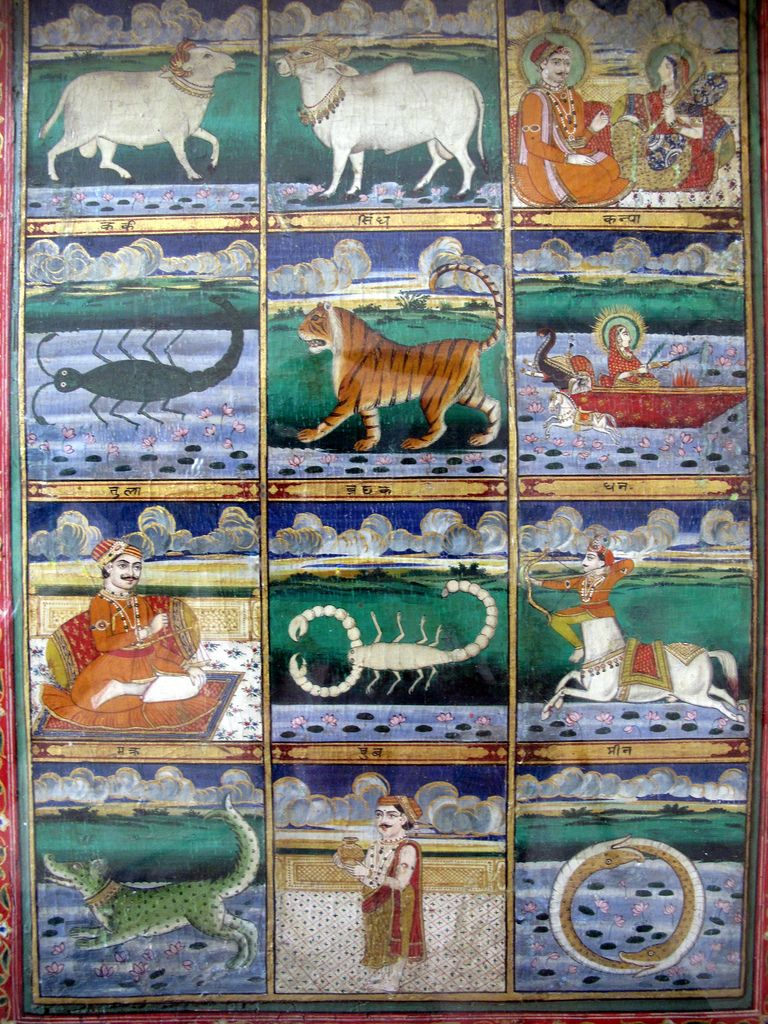 signs of the zodiac, Jaipur 20th century   Astrology art, Indian ...