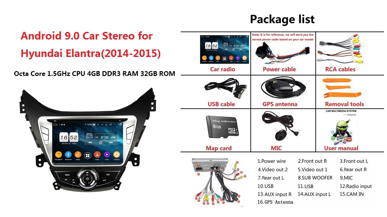 Pin On Sunnygoal Android Os Car Stereo