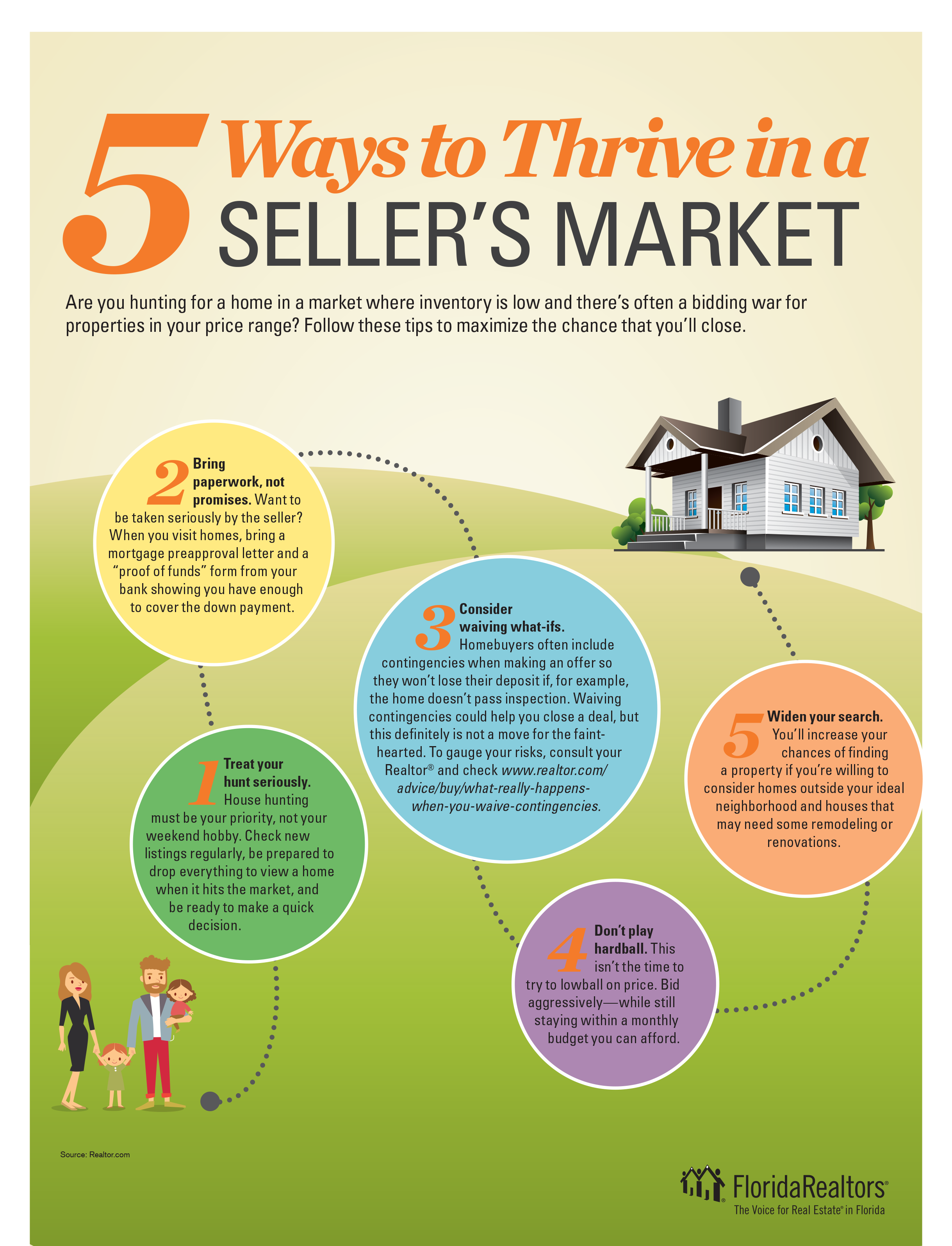 5 Ways To Thrive In A Seller S Market Real Estate Infographic