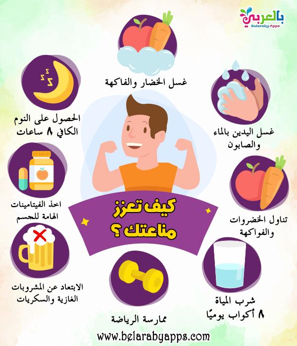ما هو الاكل الصحي للاطفال أطعمة تعزز الجهاز المناعي لمحاربة فيروس كورونا بالعربي نتعلم In 2021 Enamel Pins App
