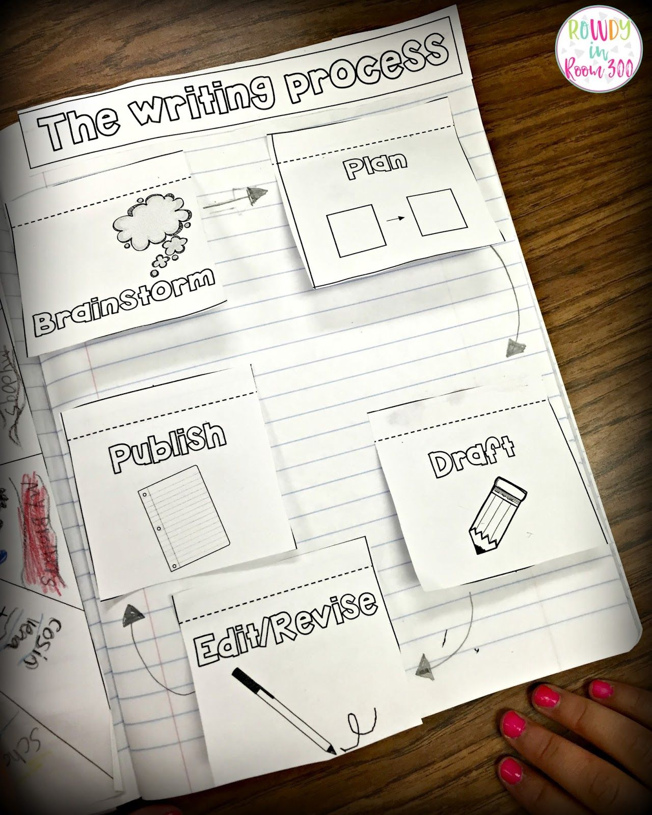 Writing Process Interactive Notebook Rowdy In Room 300