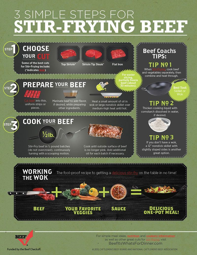 Photo of Beef – It's What's For Dinner – Stir-Frying – #Beef #Dinner #StirFrying #Whats