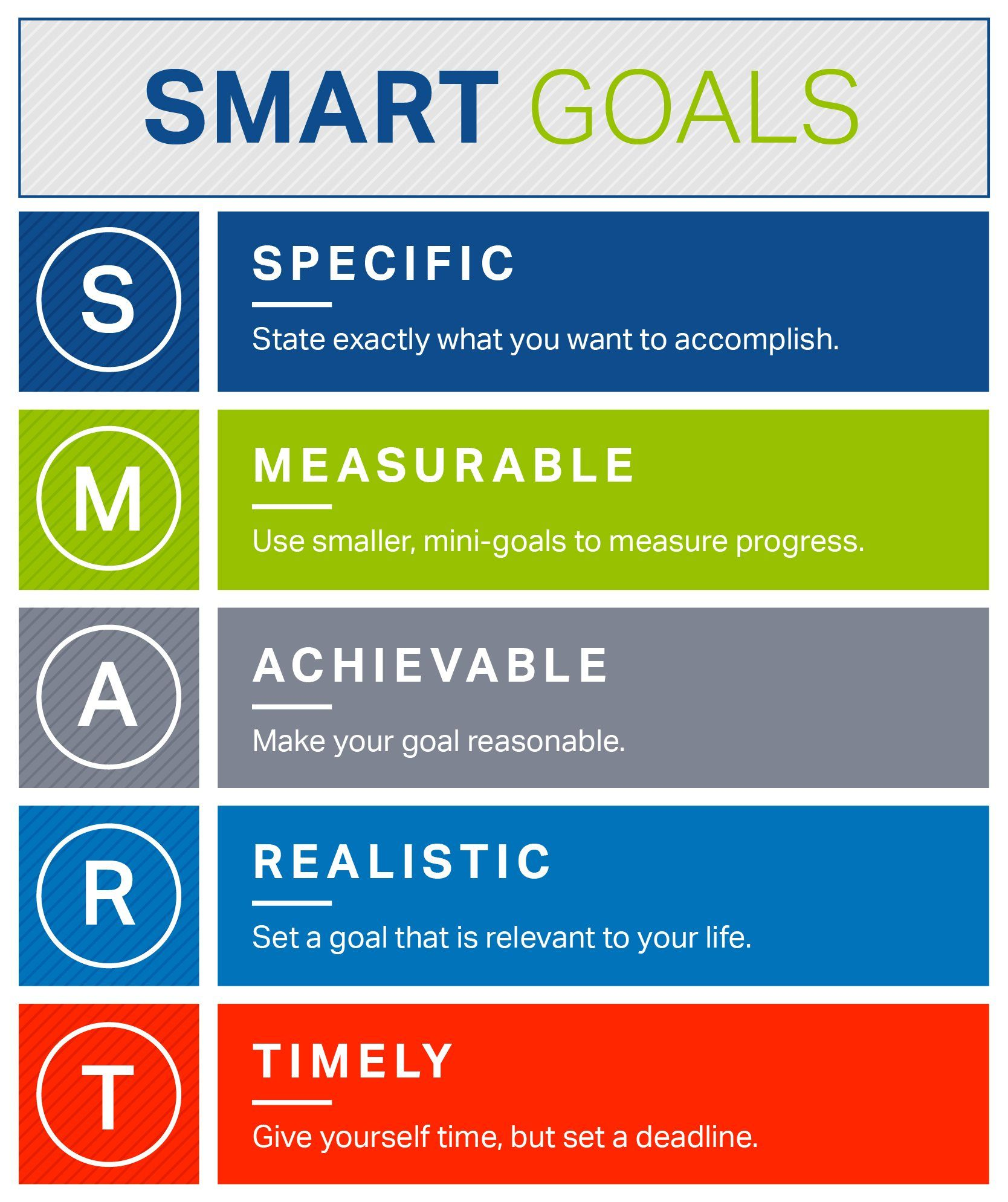 Want To Crush Your Goals Get Smart