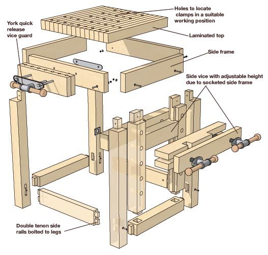 Build a carving bench the woodworkers institute