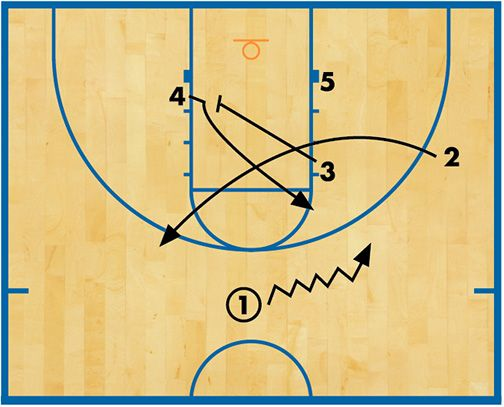 A Set Play For Your Best Shooter  With Images