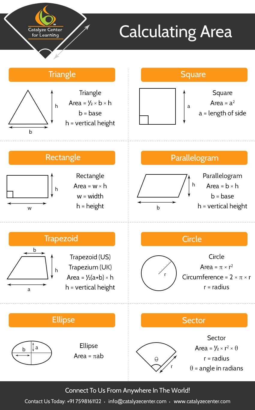 medium resolution of Pin on Learn how to find the area of shapes