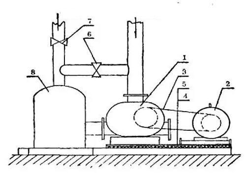 installation diagram of roots blower (с изображениями)