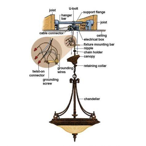 [DHAV_9290]  Chandelier Fixture Wiring Diagram | Wiring Diagram | Chandelier Wiring Harness |  | Wiring Diagram - AutoScout24