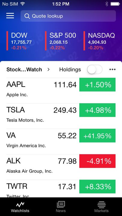 Real Time Stock Quotes New Yahoo Finance  Real Time Stocks Market Quotes Business And