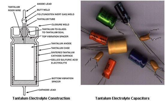 Types Of Capacitors Electrolytic Variable Film Capacitors Capacitors Electronics Basics Electronics Components