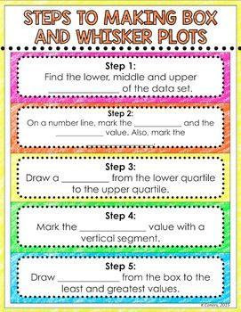 Box And Whisker Plot Digital Interactive Math Notebook Math Interactive Notebook Math Notebooks Math Interactive