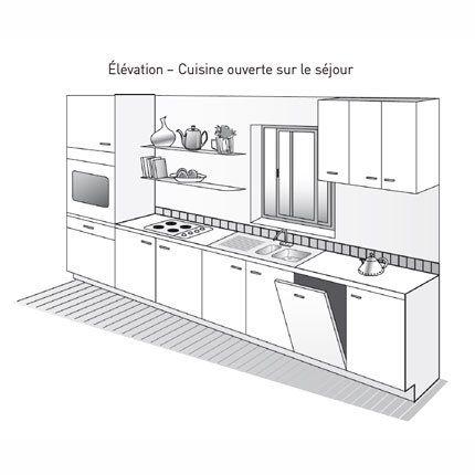 Plan de cuisine  les différents types Usporiadanie