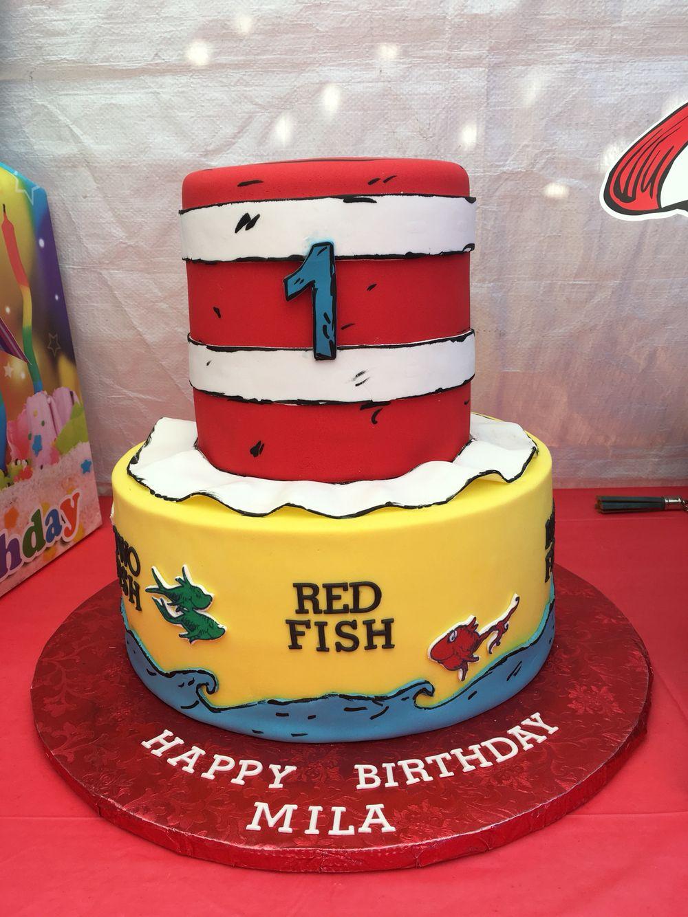 Pin On First Birthday Ideas