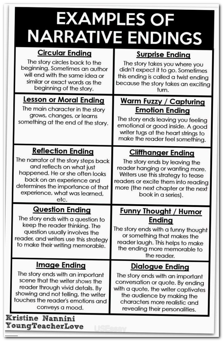 Essay Essaytips Writing Prompts For Creative Writing A Sample Of A  Essay Essaytips Writing Prompts For Creative Writing A Sample Of A Narrative  Essay Dictionary Essay Persuasive Essay Examples Persuasive Speech On
